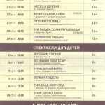 Репертуар Нового театра на Январь 2017-го года